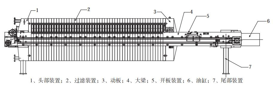 隔膜压滤机机架材料的焊接性与选材
