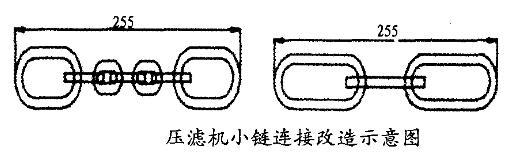 隔膜压滤机小链连接、固定方式改造